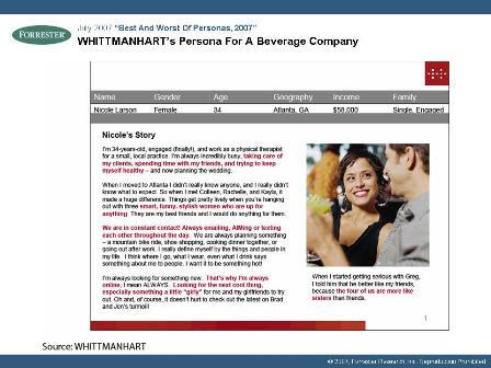 WHITTMANHART Persona Example