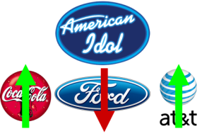 americanidolandbrands_small