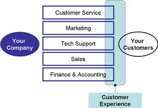 customerexperience2_vsmall