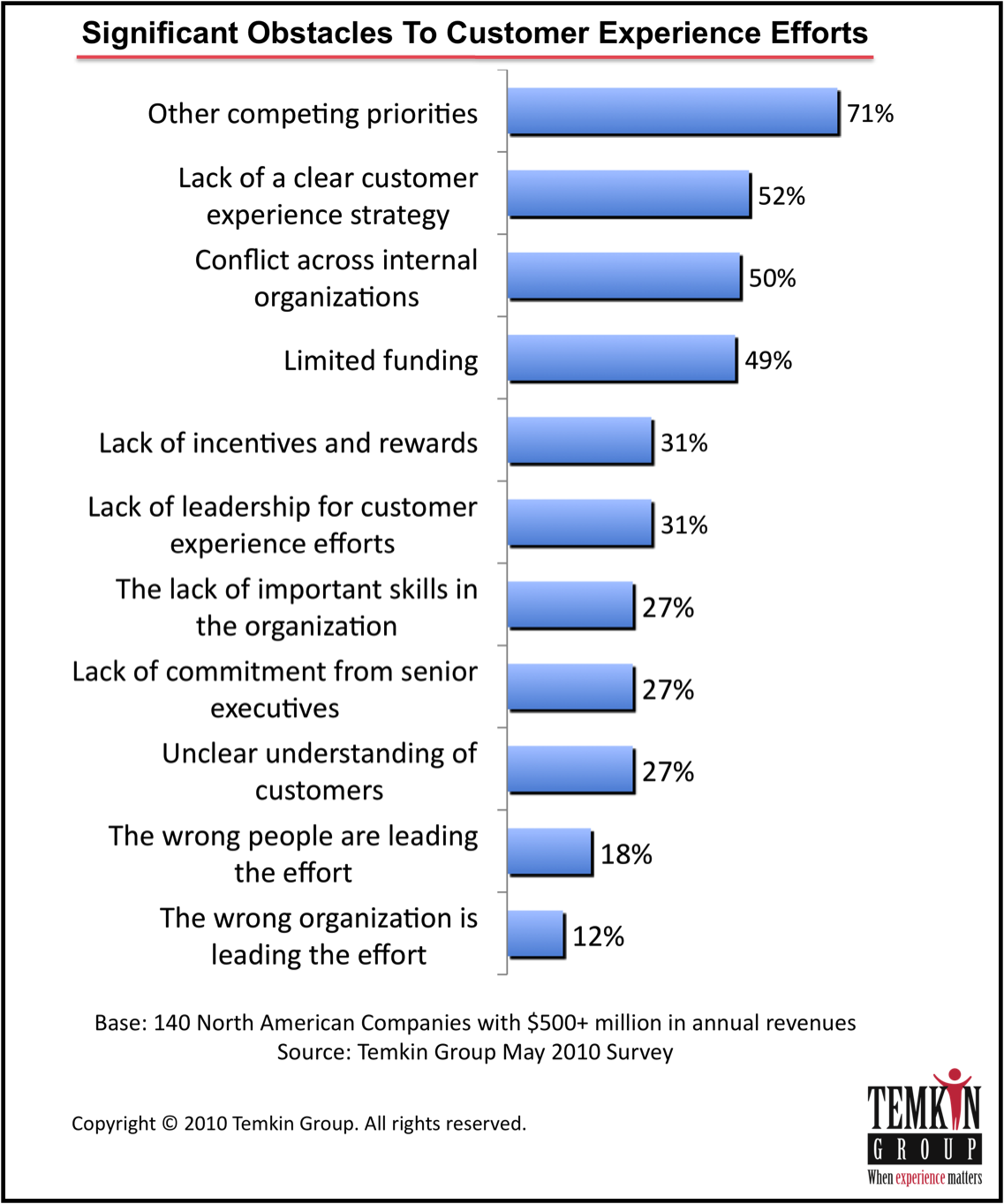 significant experience The purpose of this study was to discover the role that significant life leaders describe the impact of significant life experiences of their experiences by.