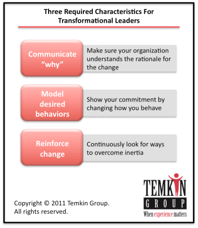 Three Required Characteristics For Transformational Leaders