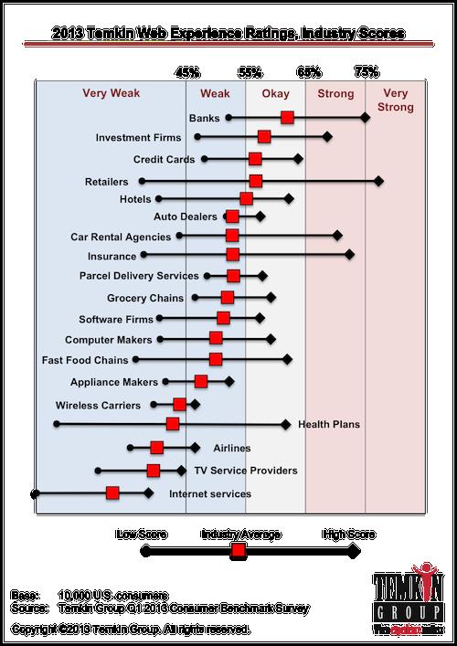 2013TWERIndustries