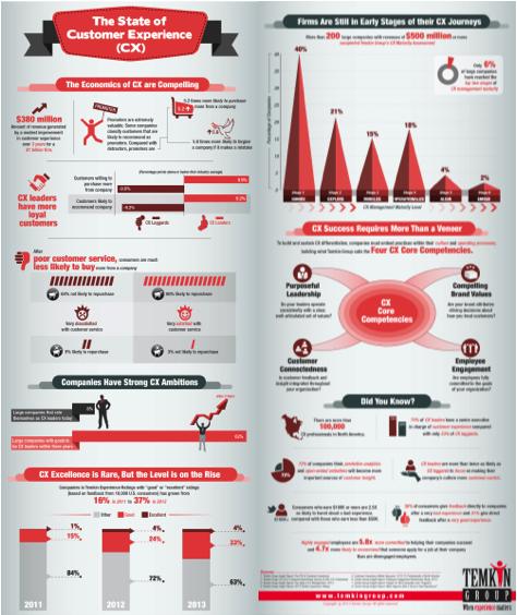 CX_infographic_SPLIT