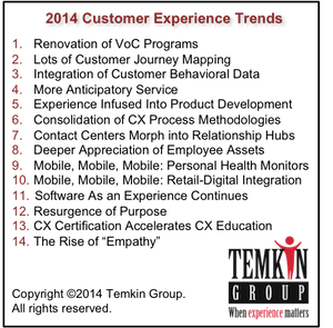 VoC | Search Results | Customer Experience Matters® | Page 5