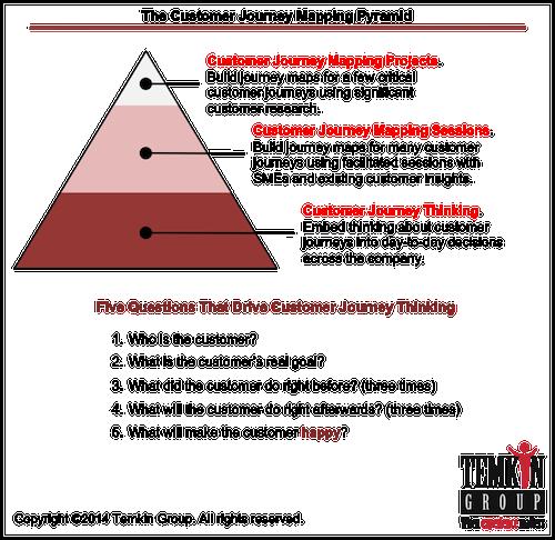 1405_CJMPyramid