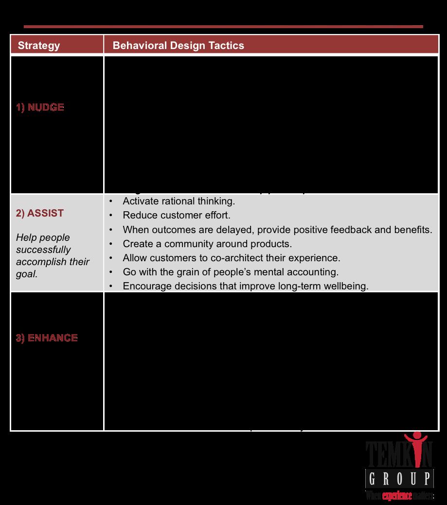 1507_BehavioralDesignTactics