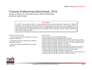 1508_DS_ChannelPreferences2015_COVER