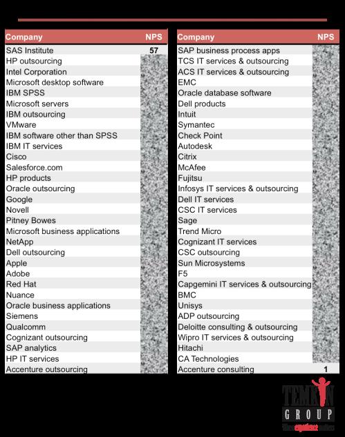 1509_TechNPS_Listing