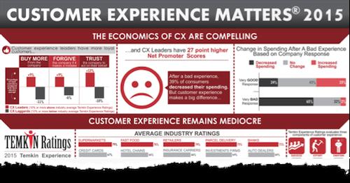 CXMattersPosterCut