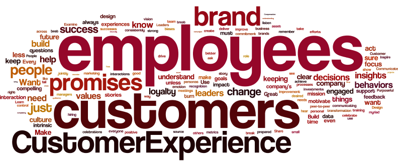 100 customer experience tips in a word cloud