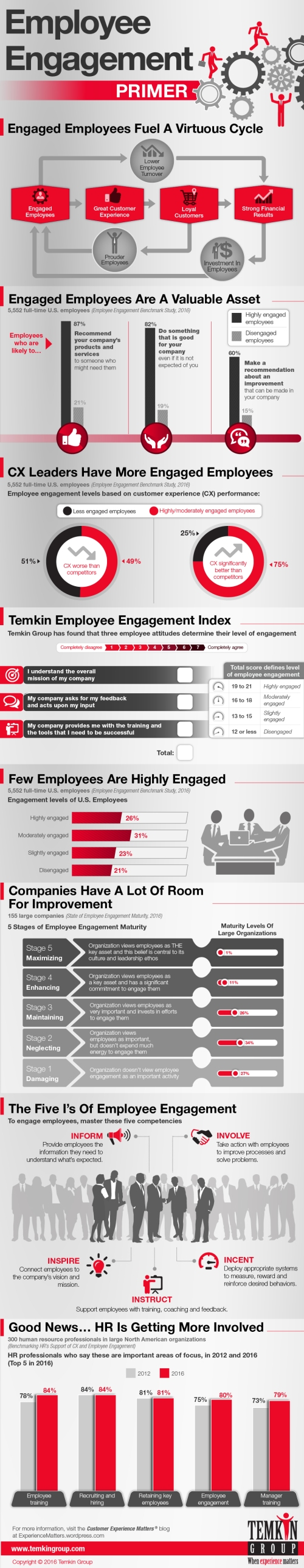 1609_Employee Engagement Infographic