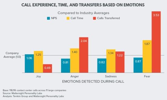 06_Call-Experience_v02