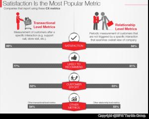 1601cxmetrics_metricpopularity