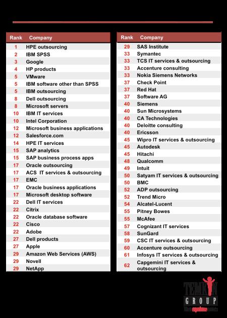 1610_techvendortxr_companies