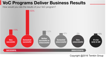 1612_voc_deliverbusinessresults