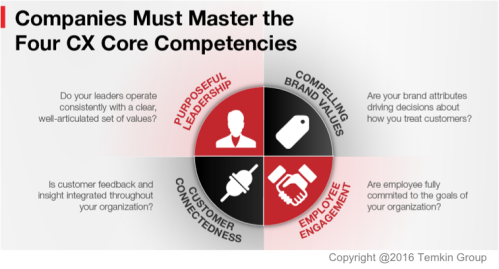 1610ultimate_master4competencies