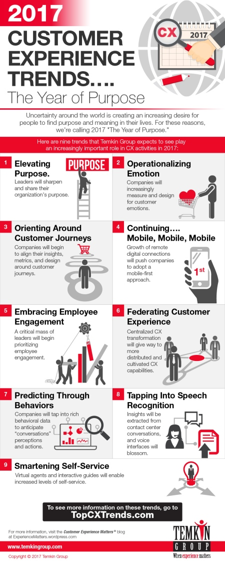 2017cxtrends_infographic