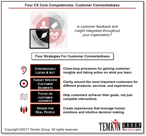Customer Connectedness